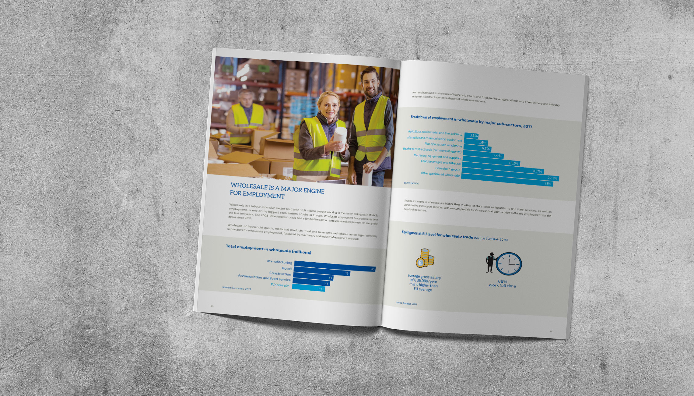 publication: Wholesale brochure - image 3