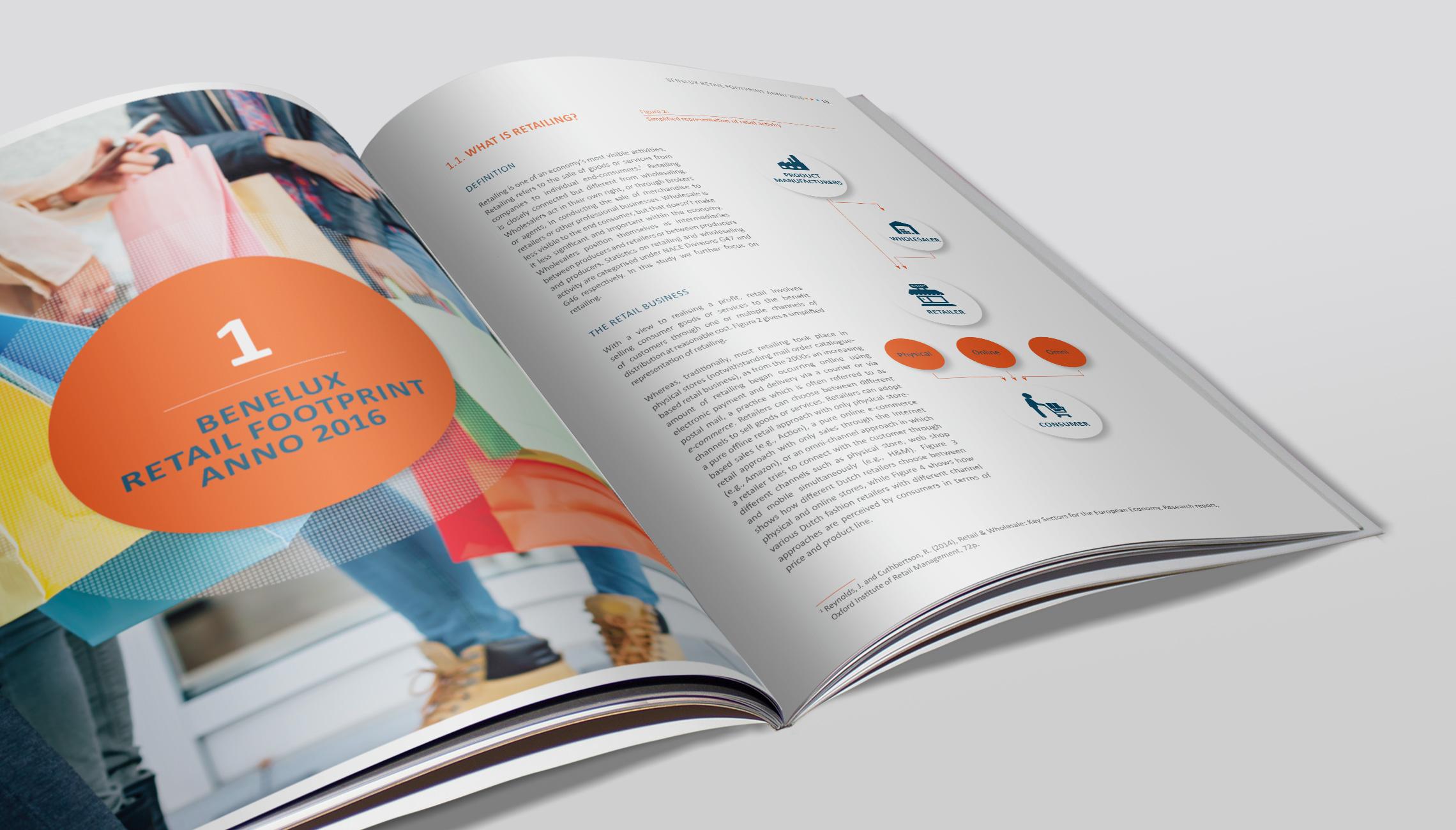 publication: BENELUX retail 2025 - image 2