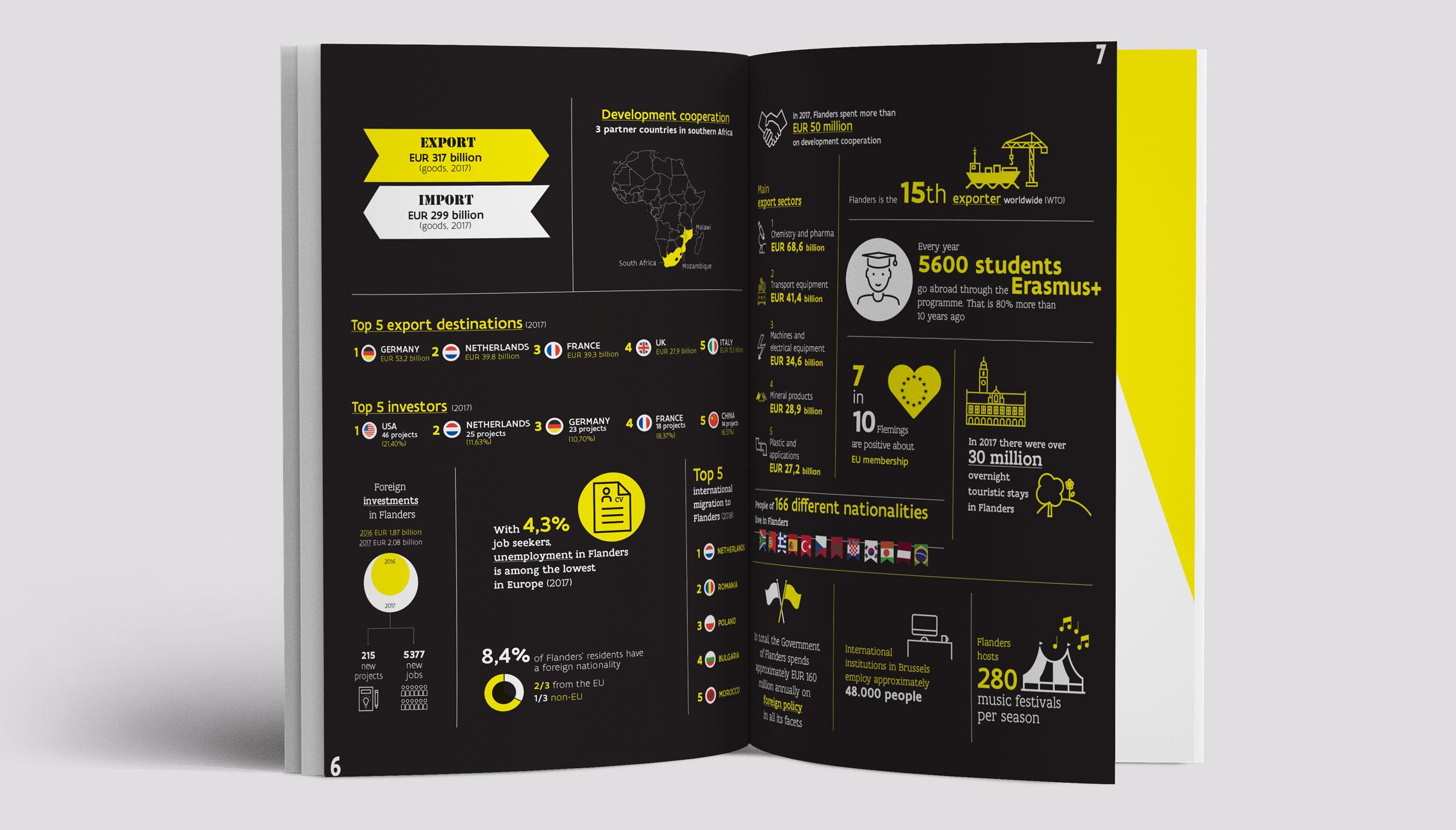 publication: Flanders is international - image 3