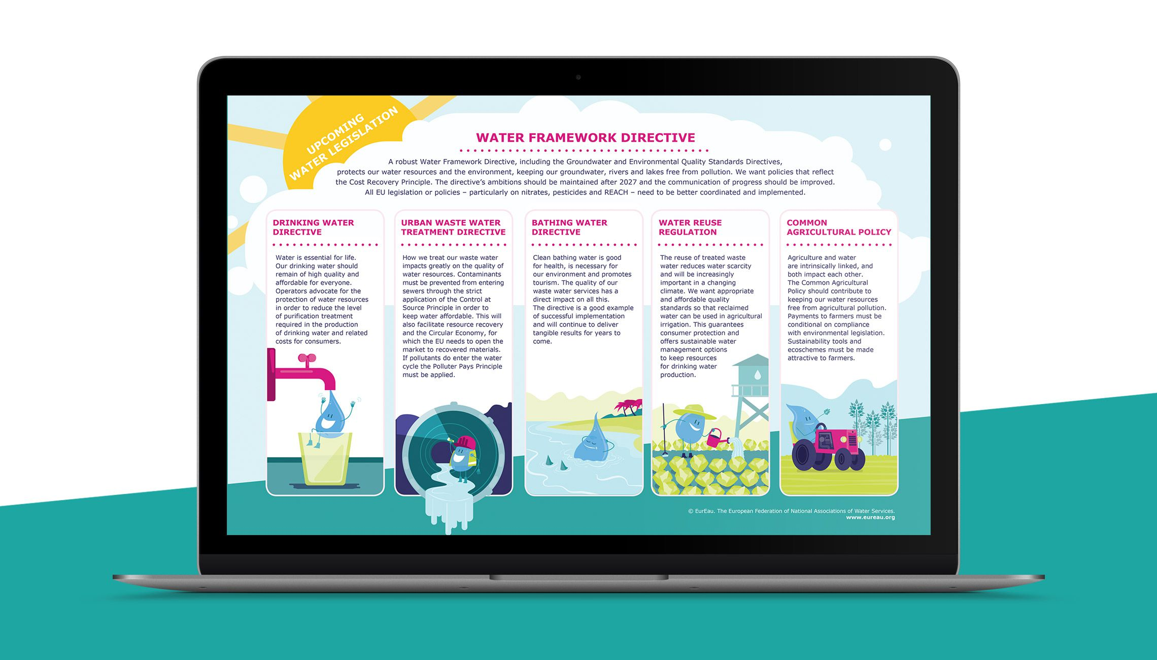 infographics: Water Framework Directive Infographic - image 1