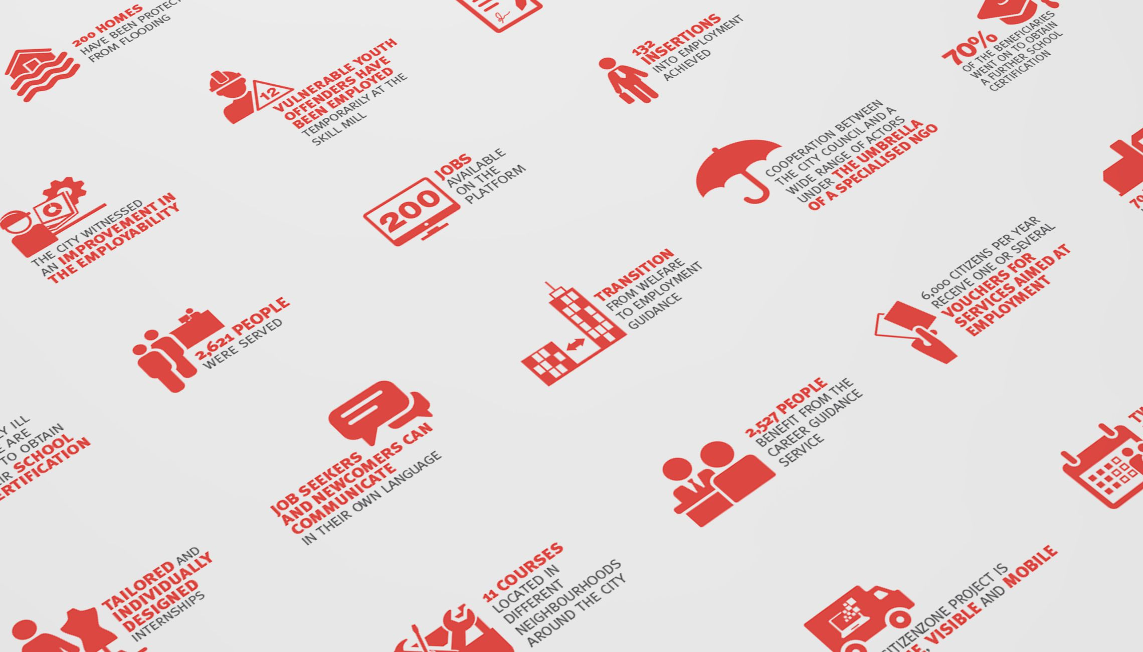 infographics: Infographics social integration - image 1