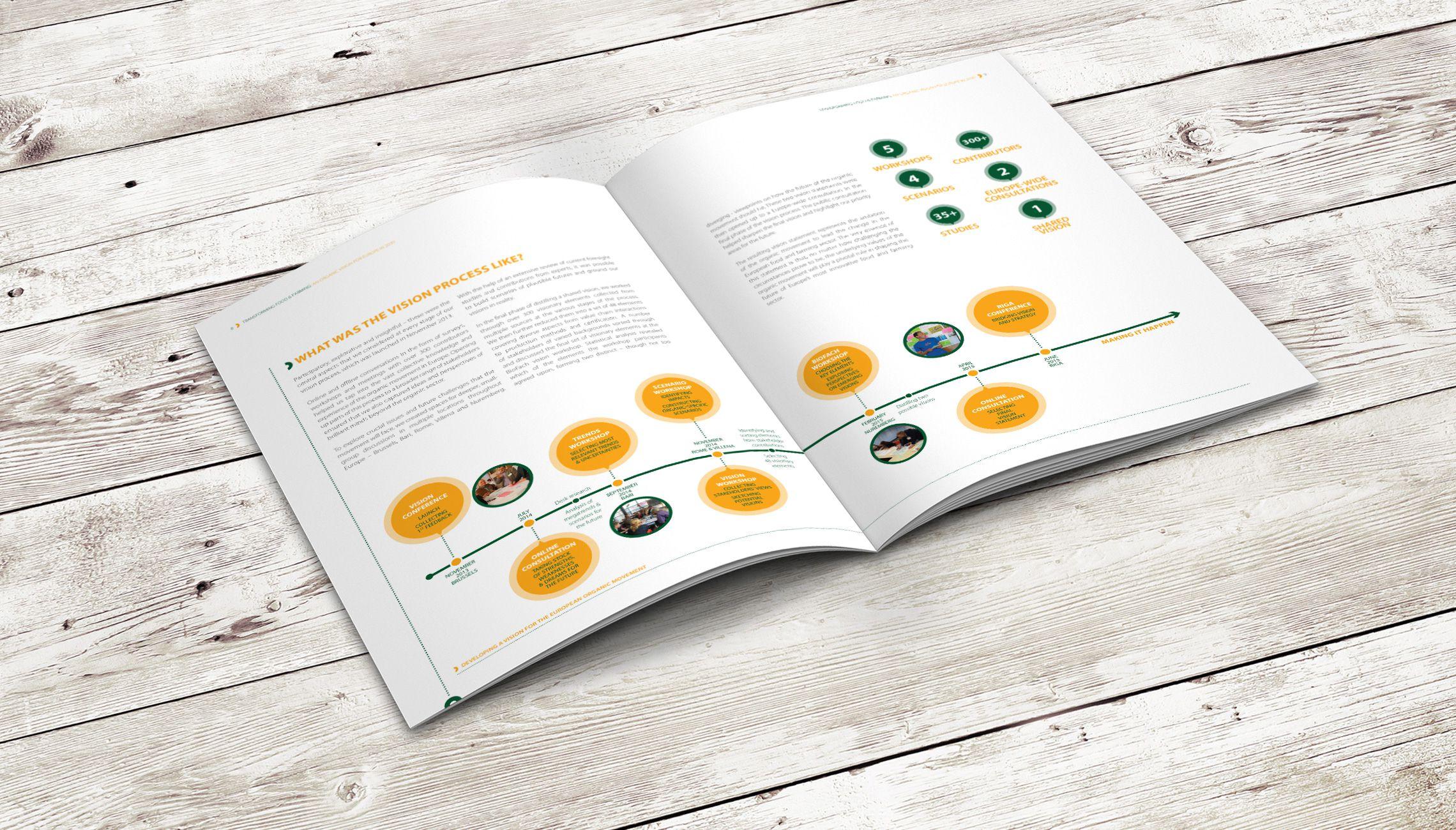 publication: Vision publication - image 3