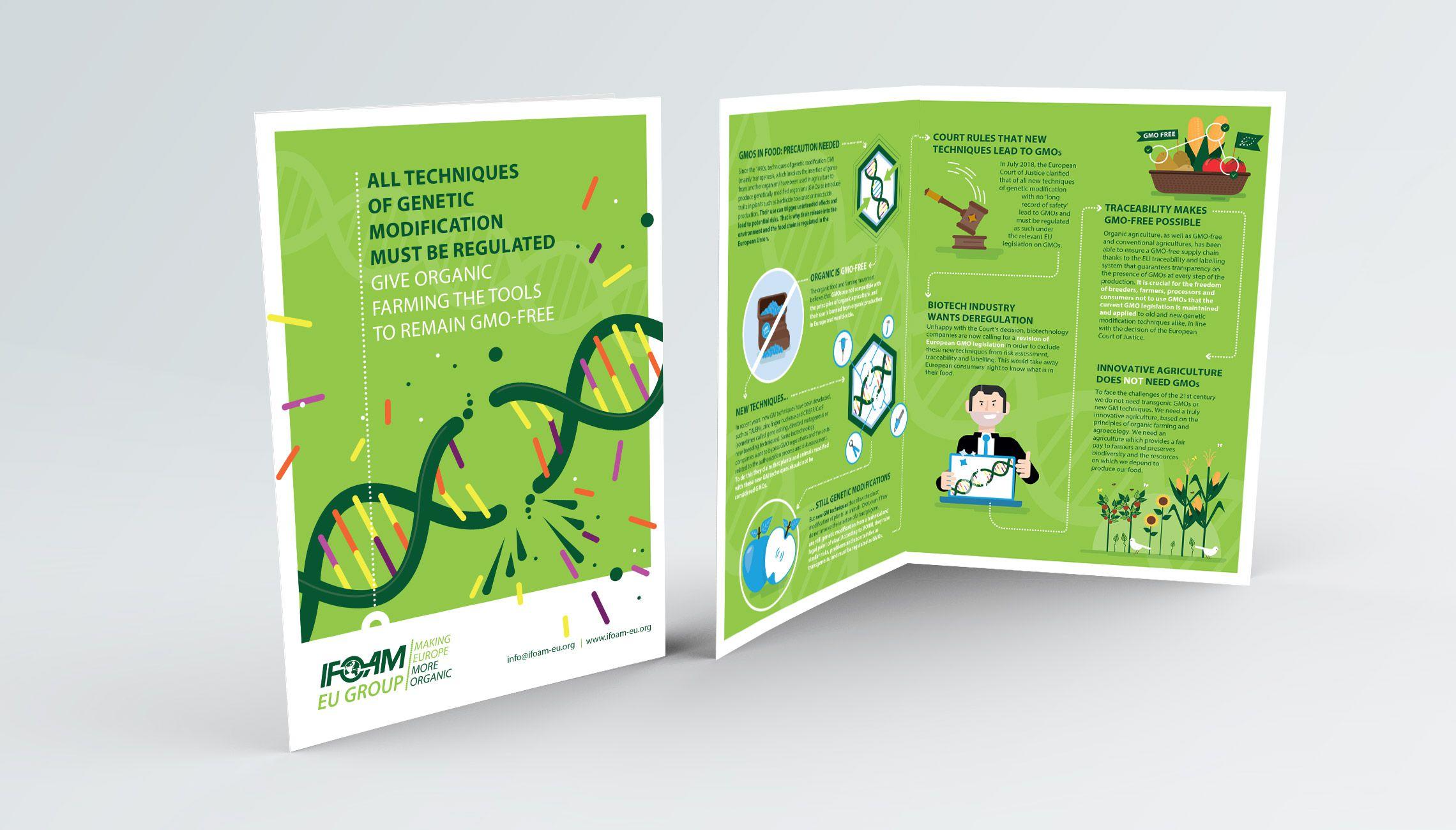 infographics: GMO infographic - image 1