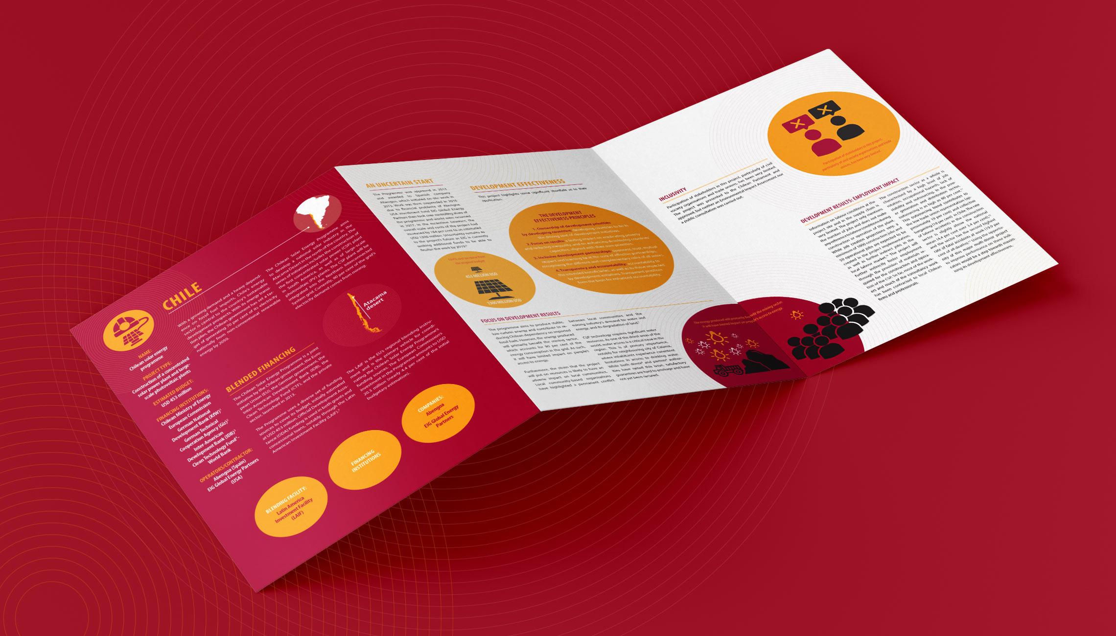 publication: SDGs and development programs impact reports - image 2