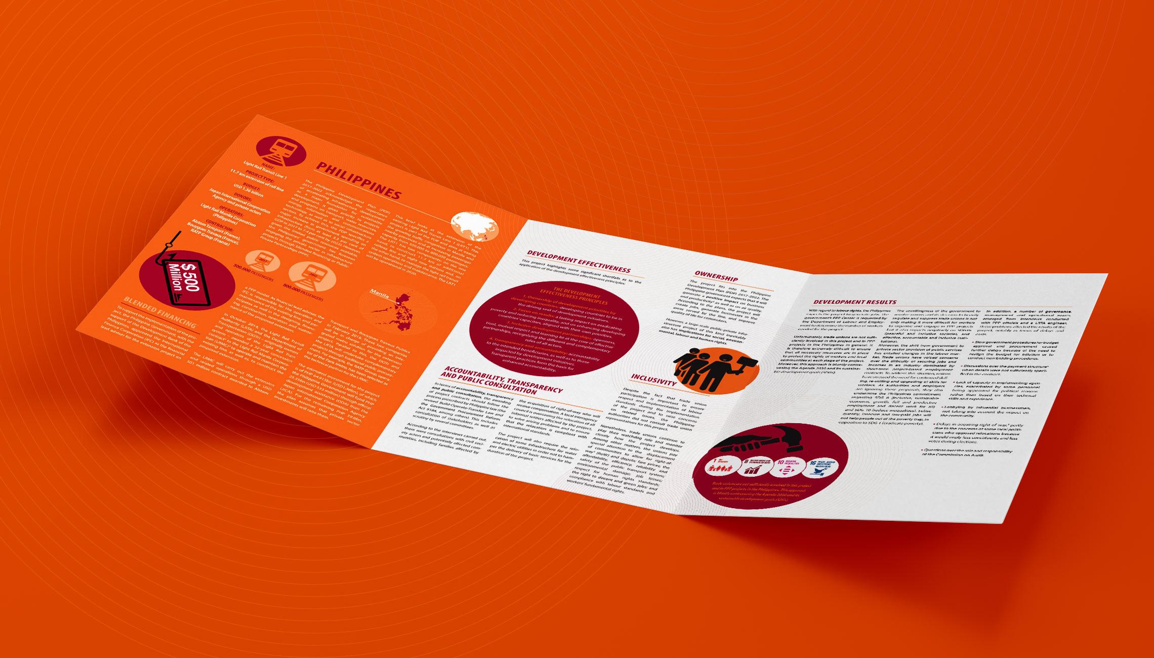 publication: SDGs and development programs impact reports - image 3
