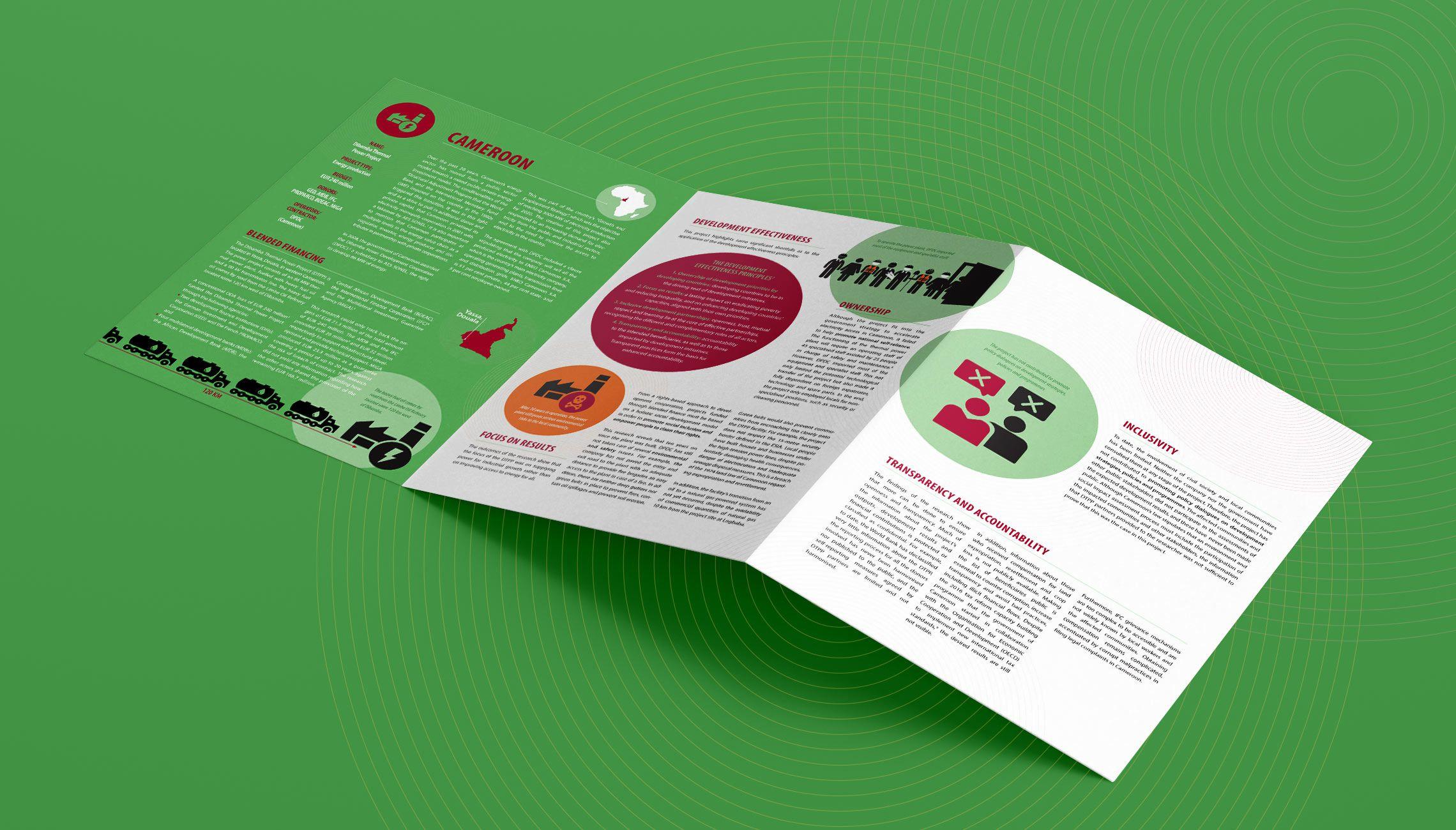 publication: SDGs and development programs impact reports - image 1