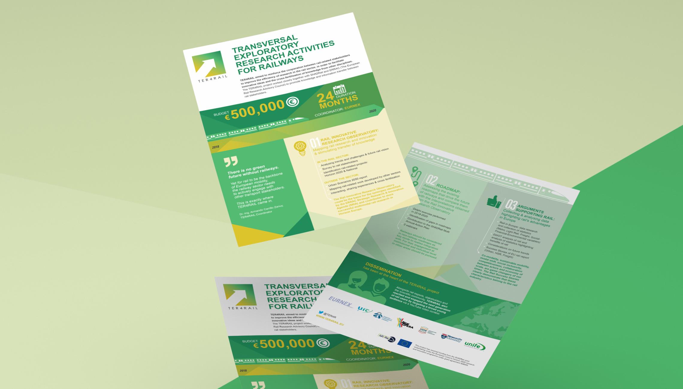 publication: Factsheet TER4RAIL - image 2
